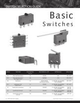 Basic Switch Selection Guide