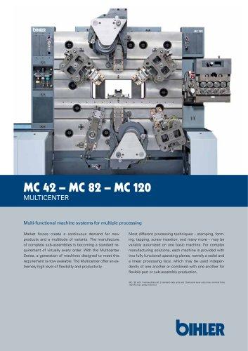 Flyer Cam-controlled multi-slide machines Multicenter MC