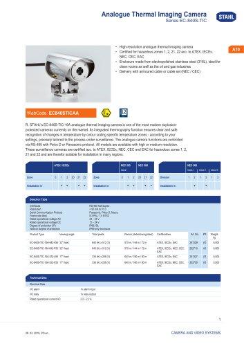 Analogue Thermal Imaging Camera