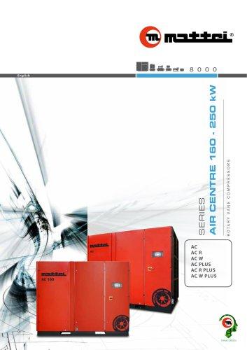 AC W PLUSAIR CENTRE 160 - 250 kW