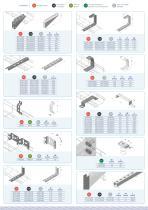 VALDINOX catálogo de productos - 4