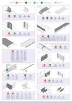 VALDINOX catálogo de productos - 5